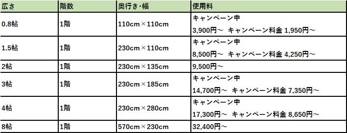 ハローストレージ 名古屋市西区の料金表