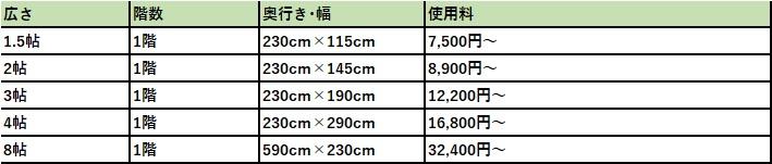 ハローストレージ 中川区の料金表