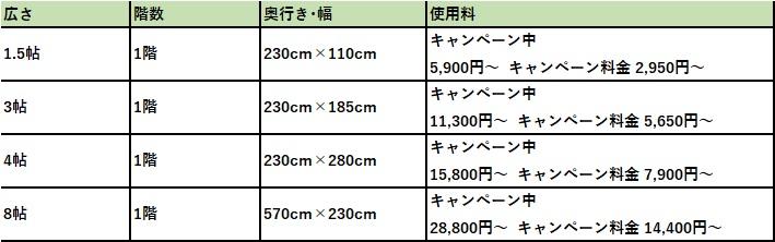 ハローストレージ 中村区の料金表