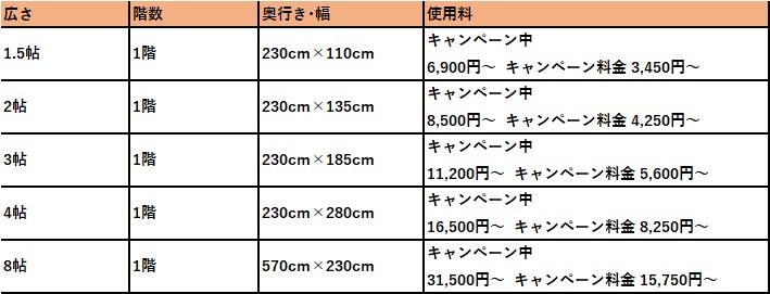 ハローストレージ 岡崎市の料金表