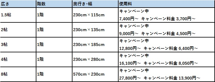 ハローストレージ 大井町の料金表