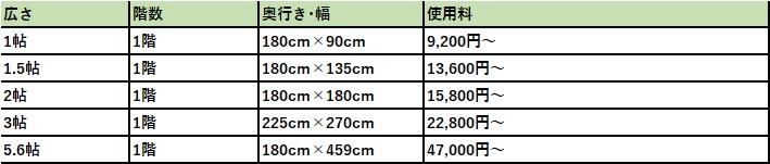 ハローストレージ 昭和区の料金表