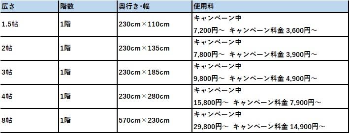 ハローストレージ 武豊町の料金表