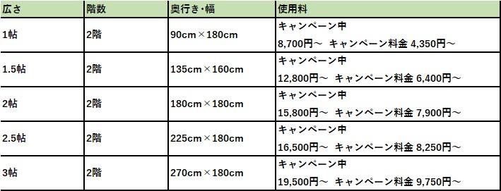 ハローストレージ 豊明市の料金表