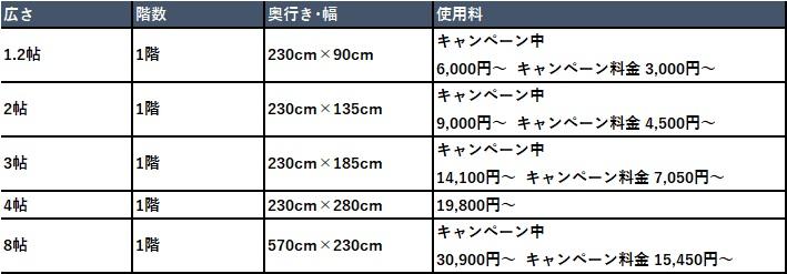 ハローストレージ 筑紫野市の料金表