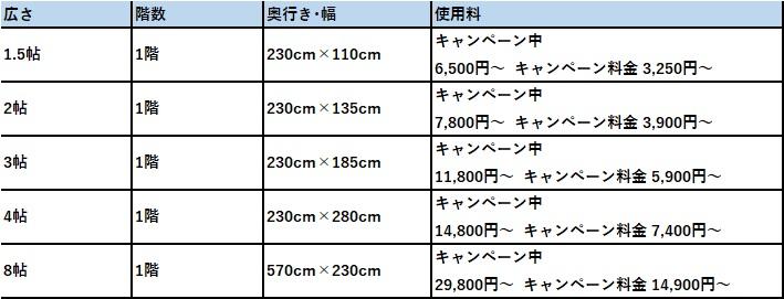 ハローストレージ 津島市の料金表