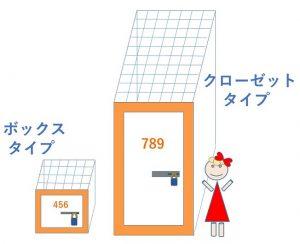 キュラーズ東新宿店のトランクルームサイズ